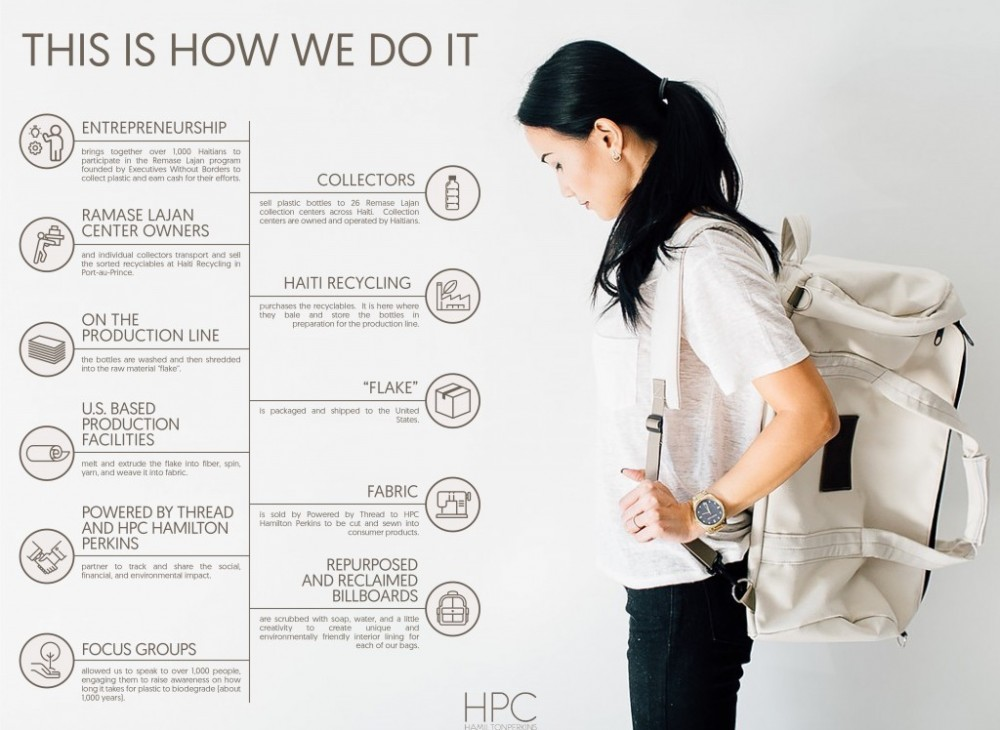 The travel bag designed to suit your each and every need…….. Hamilton Perkins